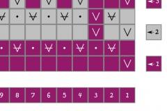 Row 2 with knitting symbols